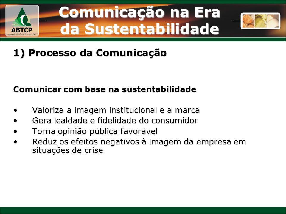 Comunicação na Era da Sustentabilidade 1) Processo da Comunicação Comunicar com base na sustentabilidade Valoriza a imagem institucional e a marcaValo