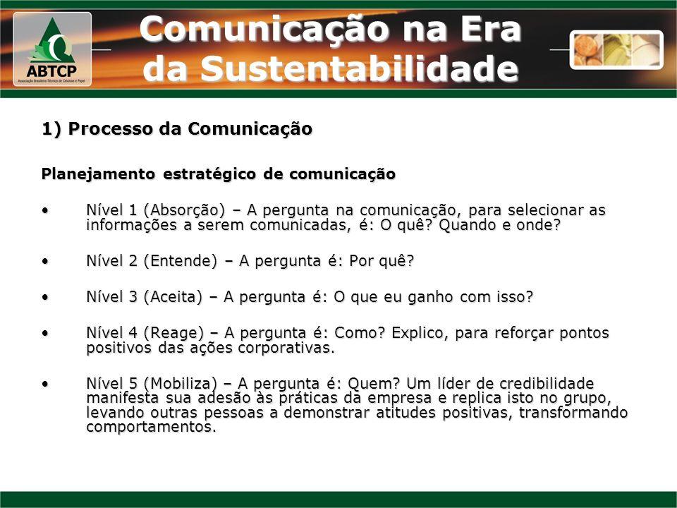 Comunicação na Era da Sustentabilidade 1) Processo da Comunicação Planejamento estratégico de comunicação Nível 1 (Absorção) – A pergunta na comunicaç