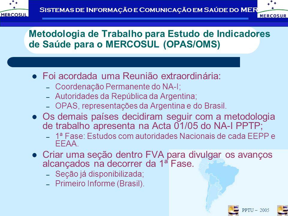 Sistemas de Informação e Comunicação em Saúde do MERCOSUL PPTU – 2005 Metodologia de Trabalho para Estudo de Indicadores de Saúde para o MERCOSUL (OPAS/OMS) Foi acordada uma Reunião extraordinária: – Coordenação Permanente do NA-I; – Autoridades da República da Argentina; – OPAS, representações da Argentina e do Brasil.
