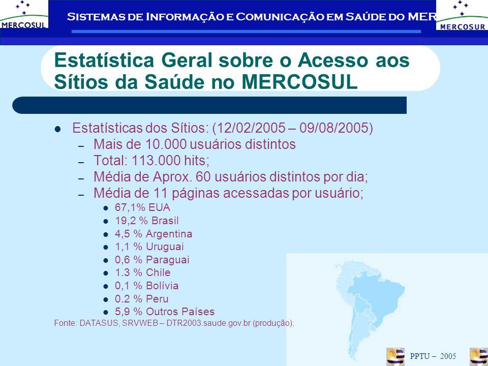 Sistemas de Informação e Comunicação em Saúde do MERCOSUL PPTU – 2005 Estatística Geral sobre o Acesso aos Sítios da Saúde no MERCOSUL Estatísticas dos Sítios: (12/02/2005 – 09/08/2005) – Mais de 10.000 usuários distintos – Total: 113.000 hits; – Média de Aprox.