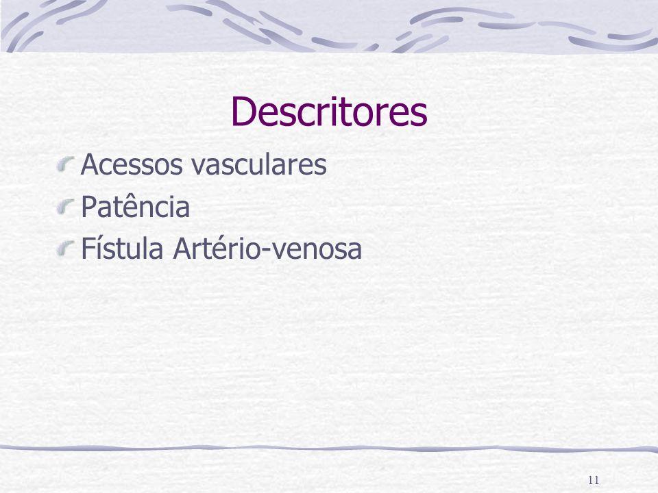 11 Descritores Acessos vasculares Patência Fístula Artério-venosa
