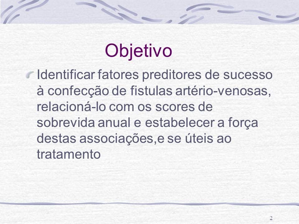 2 Objetivo Identificar fatores preditores de sucesso à confecção de fistulas artério-venosas, relacioná-lo com os scores de sobrevida anual e estabele