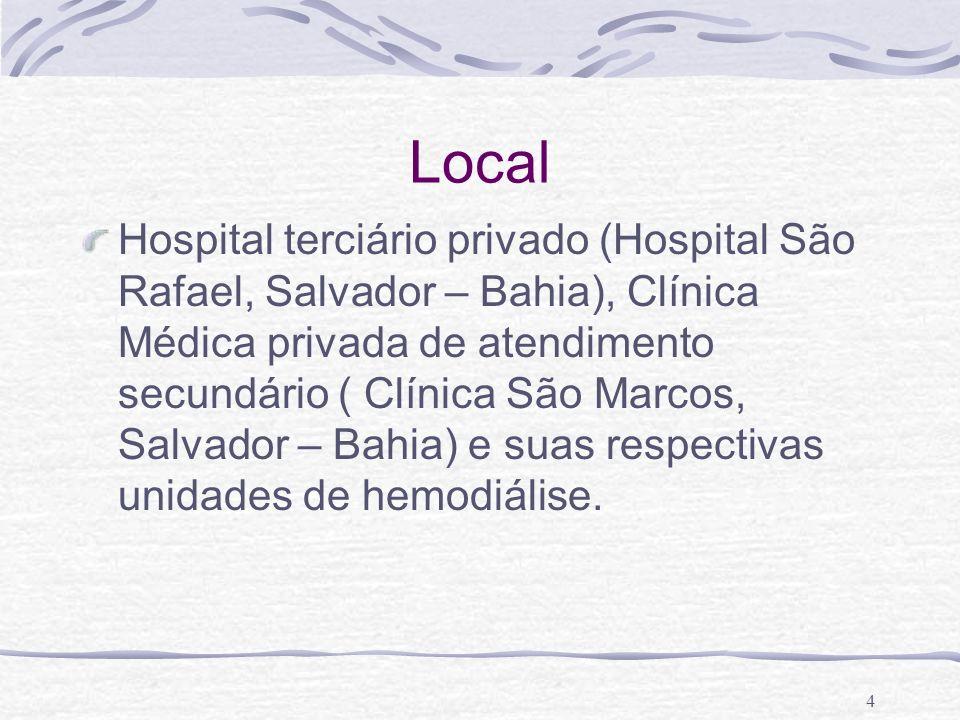 4 Local Hospital terciário privado (Hospital São Rafael, Salvador – Bahia), Clínica Médica privada de atendimento secundário ( Clínica São Marcos, Sal
