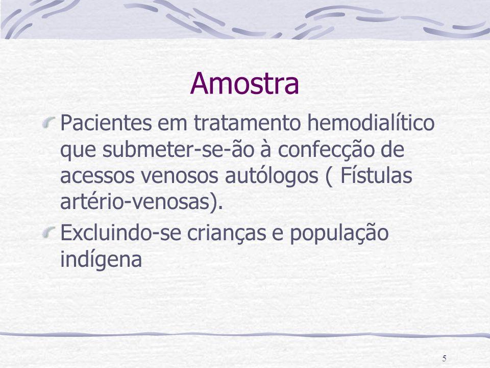 5 Amostra Pacientes em tratamento hemodialítico que submeter-se-ão à confecção de acessos venosos autólogos ( Fístulas artério-venosas). Excluindo-se