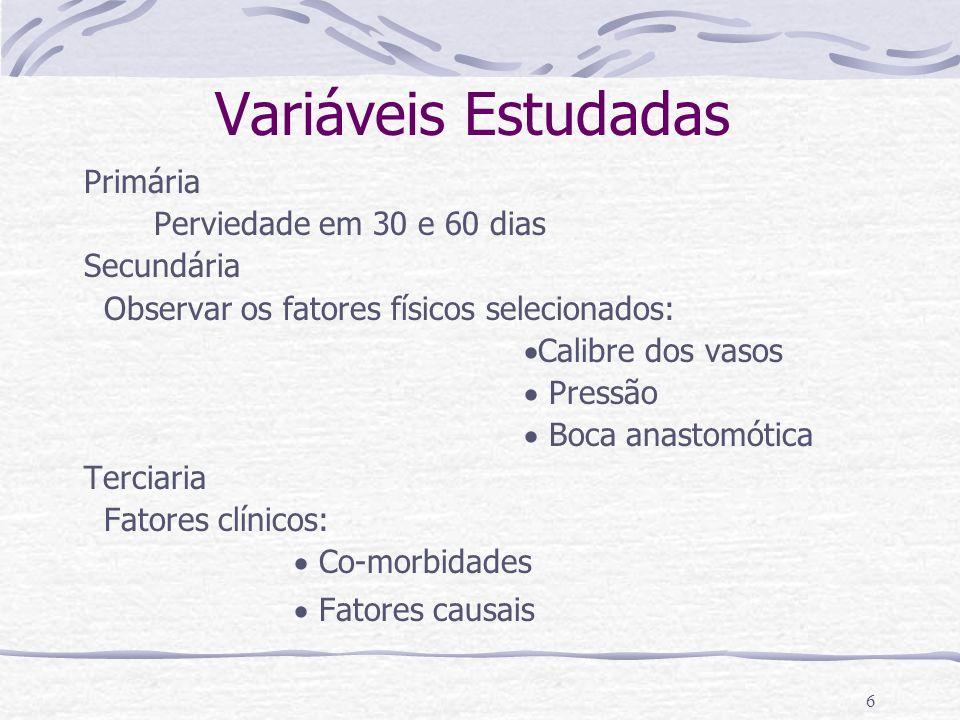 6 Variáveis Estudadas Primária Perviedade em 30 e 60 dias Secundária Observar os fatores físicos selecionados: Calibre dos vasos Pressão Boca anastomó