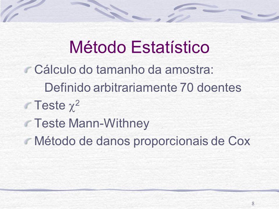 8 Método Estatístico Cálculo do tamanho da amostra: Definido arbitrariamente 70 doentes Teste 2 Teste Mann-Withney Método de danos proporcionais de Co