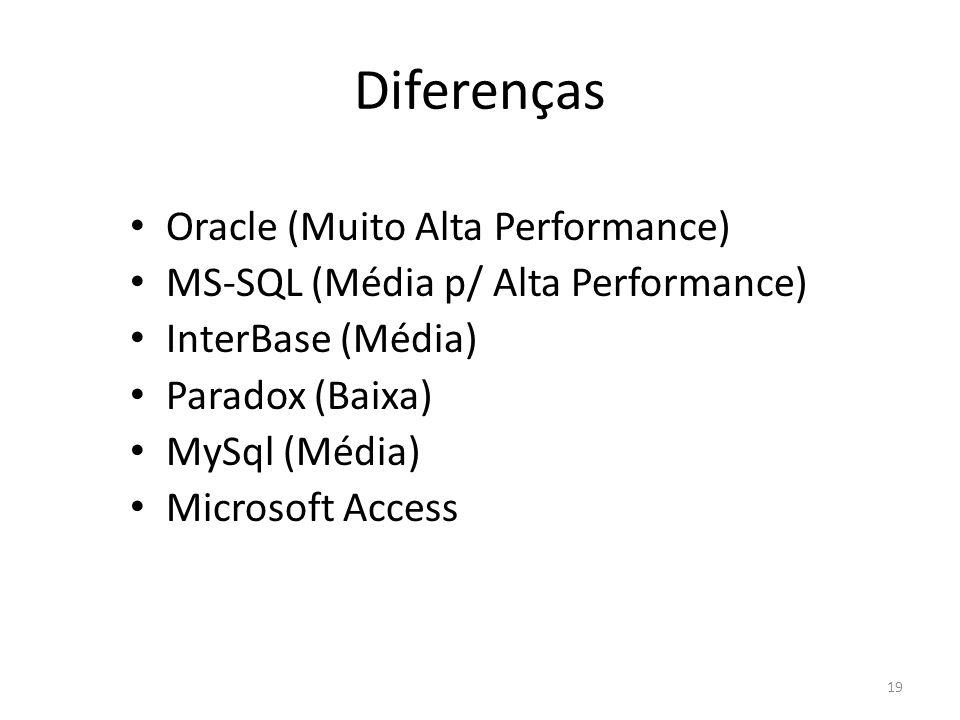 19 Diferenças Oracle (Muito Alta Performance) MS-SQL (Média p/ Alta Performance) InterBase (Média) Paradox (Baixa) MySql (Média) Microsoft Access