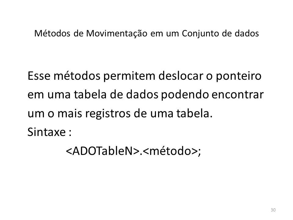 30 Métodos de Movimentação em um Conjunto de dados Esse métodos permitem deslocar o ponteiro em uma tabela de dados podendo encontrar um o mais registros de uma tabela.