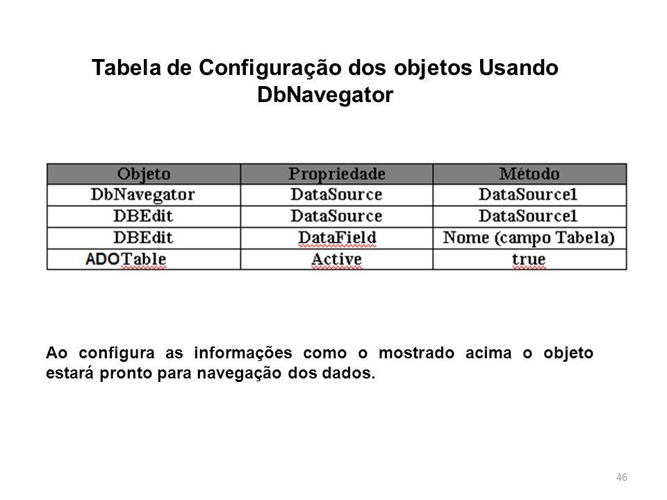 46 Tabela de Configuração dos objetos Usando DbNavegator Ao configura as informações como o mostrado acima o objeto estará pronto para navegação dos dados.