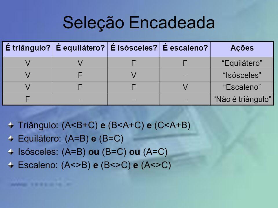 Seleção Encadeada Triângulo: (A<B+C) e (B<A+C) e (C<A+B) Equilátero: (A=B) e (B=C) Isósceles: (A=B) ou (B=C) ou (A=C) Escaleno: (A<>B) e (B<>C) e (A<>