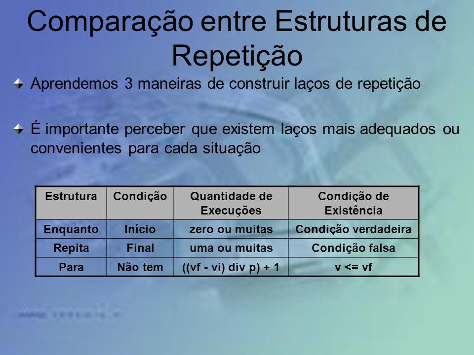 Comparação entre Estruturas de Repetição Aprendemos 3 maneiras de construir laços de repetição É importante perceber que existem laços mais adequados