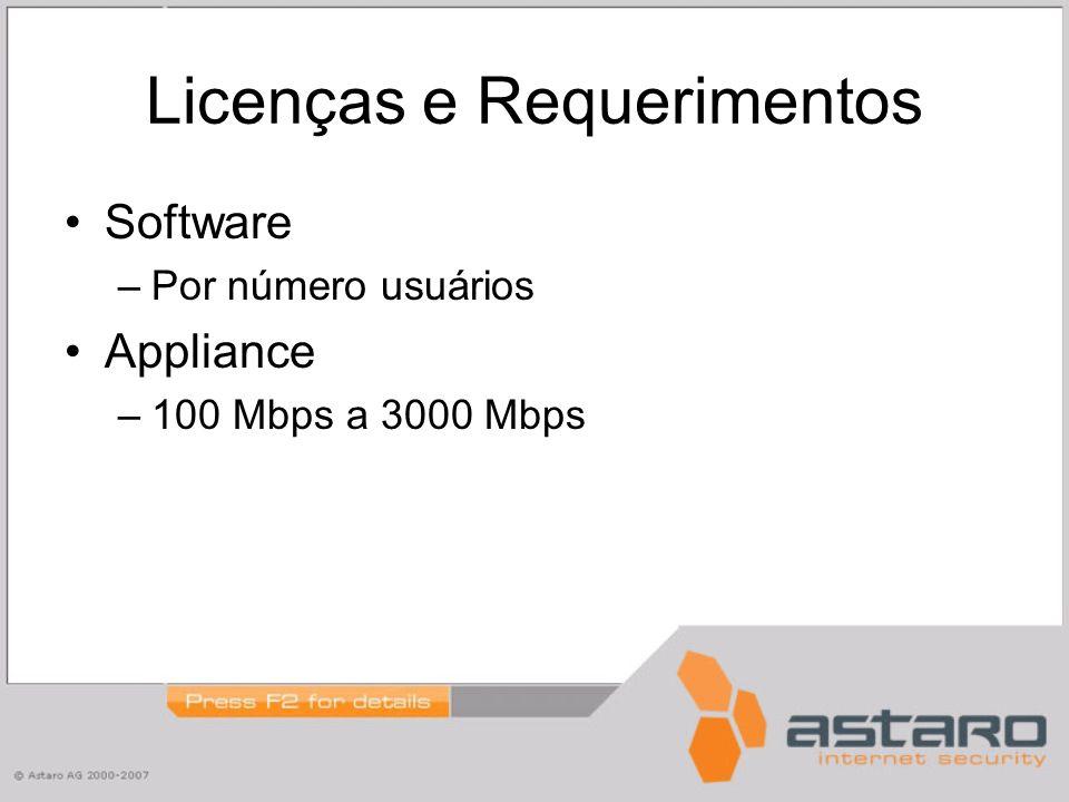 Licenças e Requerimentos Software –Por número usuários Appliance –100 Mbps a 3000 Mbps