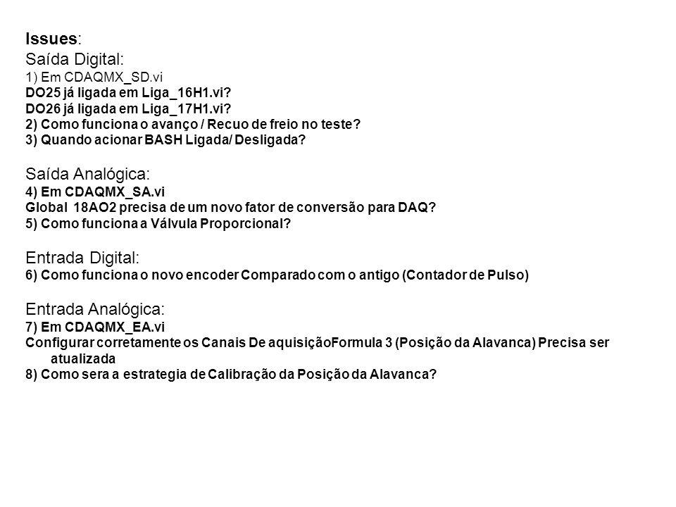 Issues: Saída Digital: 1) Em CDAQMX_SD.vi DO25 já ligada em Liga_16H1.vi.