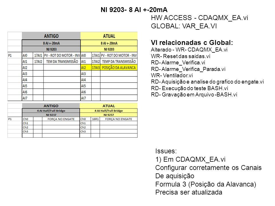 NI 9203- 8 AI +-20mA HW ACCESS - CDAQMX_EA.vi GLOBAL: VAR_EA.VI VI relacionadas c Global: Alterado - WR- CDAQMX_EA.vi WR- Reset das saidas.vi RD- Alarme_Verifica.vi RD- Alarme_Verifica_Parada.vi WR- Ventilador.vi RD- Aquisição e analise do grafico do engate.vi RD- Execução do teste BASH.vi RD- Gravação em Arquivo -BASH.vi Issues: 1) Em CDAQMX_EA.vi Configurar corretamente os Canais De aquisição Formula 3 (Posição da Alavanca) Precisa ser atualizada