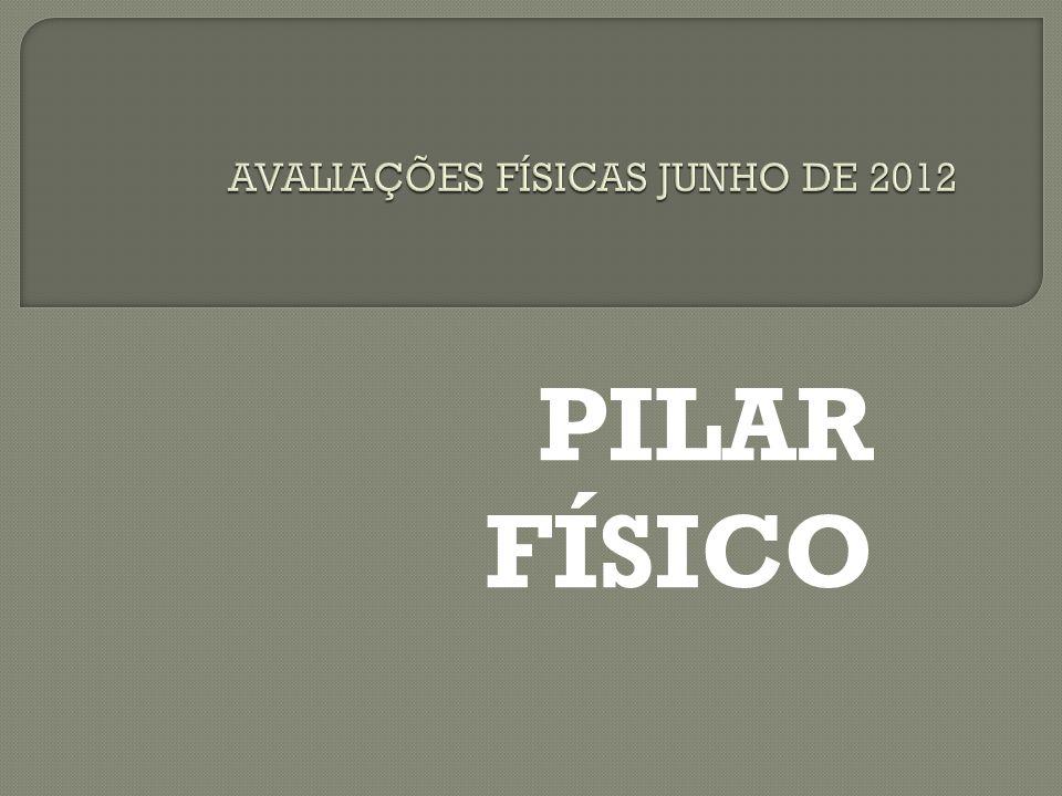 PILAR FÍSICO