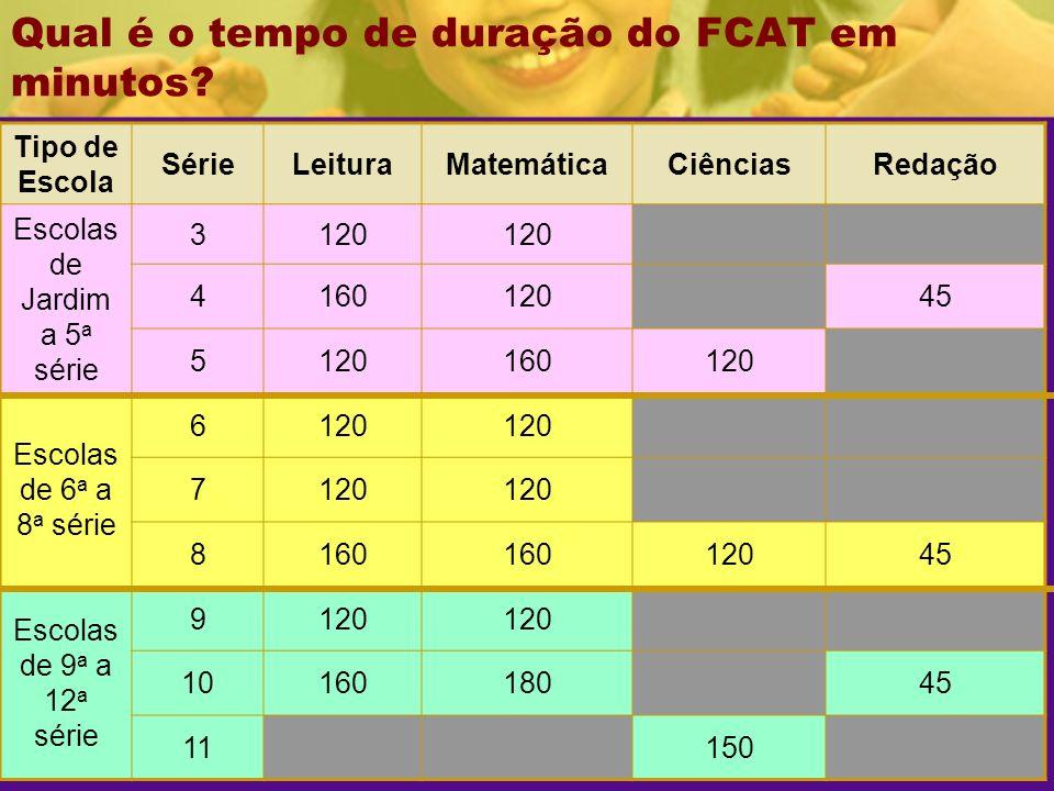 Qual é o tempo de duração do FCAT em minutos.