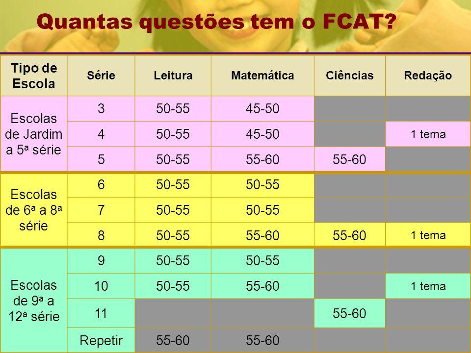 Quantas questões tem o FCAT.