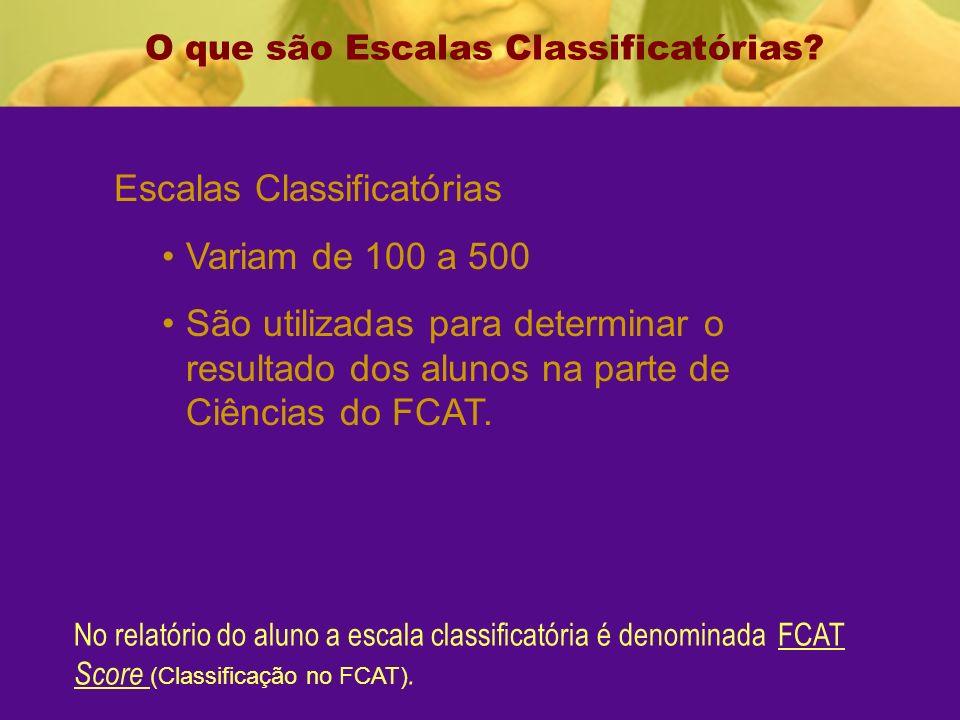 Escalas Classificatórias Variam de 100 a 500 São utilizadas para determinar o resultado dos alunos na parte de Ciências do FCAT.