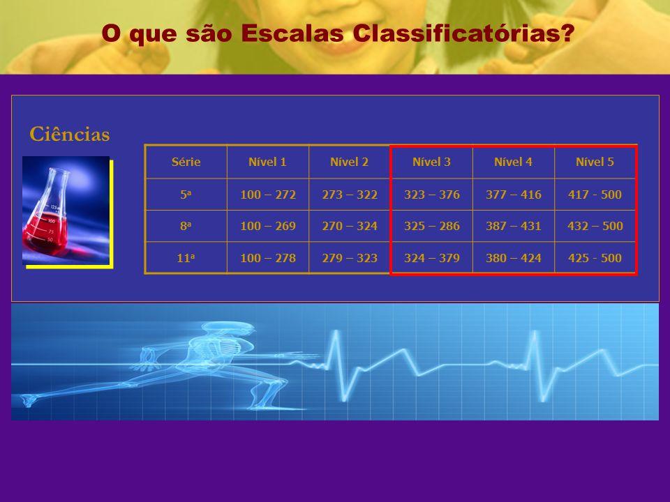 O que são Escalas Classificatórias.