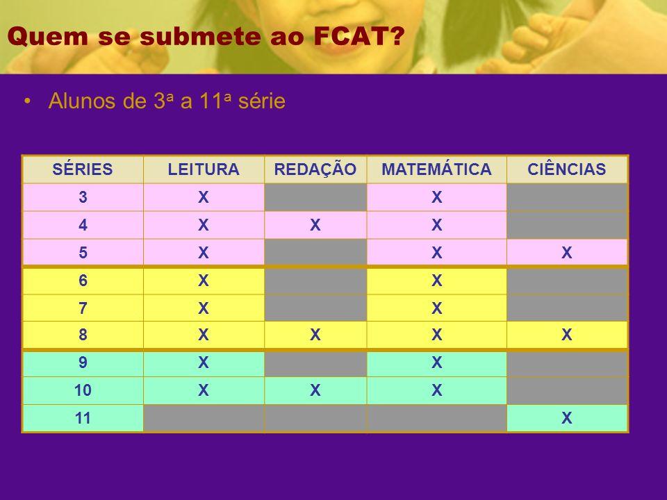 Quem se submete ao FCAT.