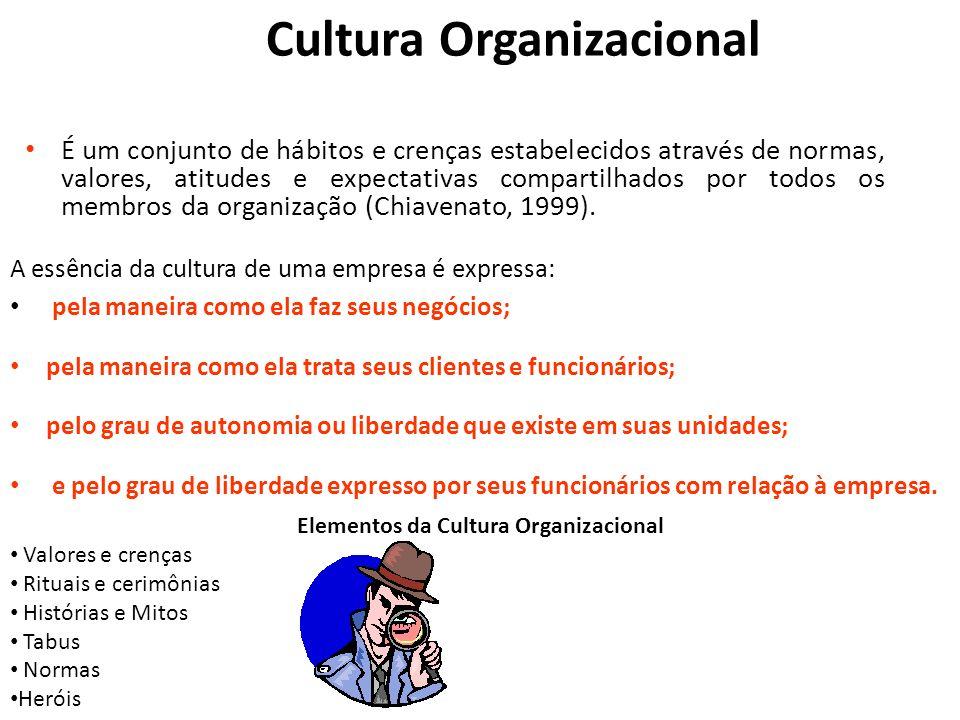 É um conjunto de hábitos e crenças estabelecidos através de normas, valores, atitudes e expectativas compartilhados por todos os membros da organização (Chiavenato, 1999).