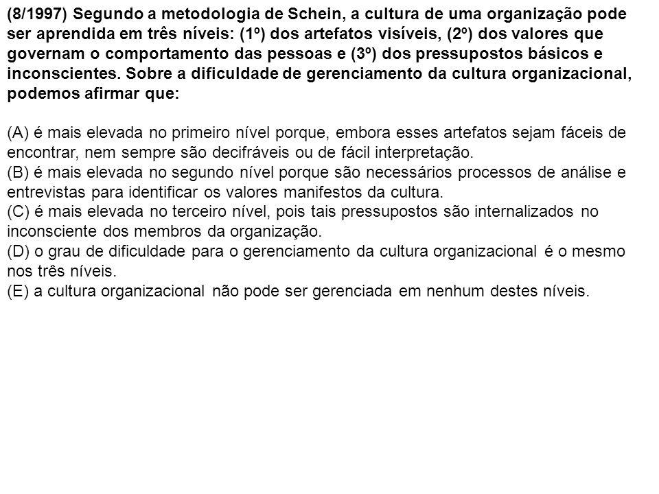 (8/1997) Segundo a metodologia de Schein, a cultura de uma organização pode ser aprendida em três níveis: (1º) dos artefatos visíveis, (2º) dos valores que governam o comportamento das pessoas e (3º) dos pressupostos básicos e inconscientes.