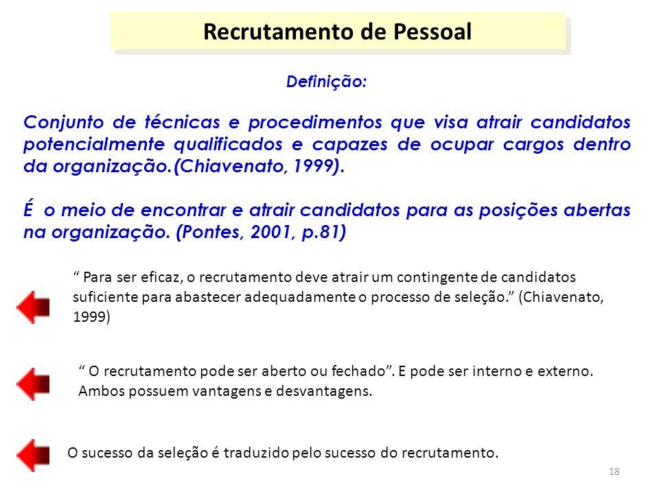 18 Definição: Conjunto de técnicas e procedimentos que visa atrair candidatos potencialmente qualificados e capazes de ocupar cargos dentro da organização.(Chiavenato, 1999).