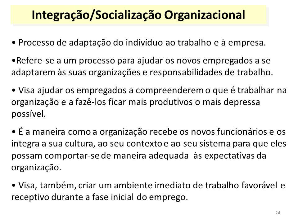 24 Integração/Socialização Organizacional Processo de adaptação do indivíduo ao trabalho e à empresa.
