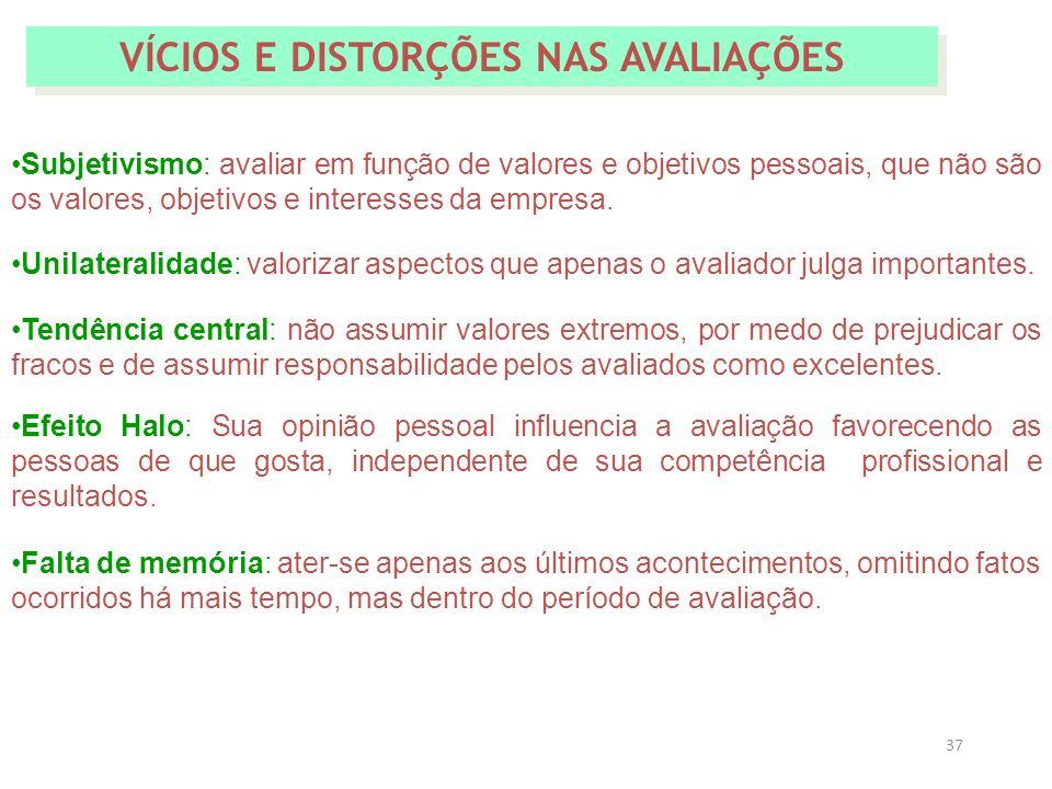 37 VÍCIOS E DISTORÇÕES NAS AVALIAÇÕES Subjetivismo: avaliar em função de valores e objetivos pessoais, que não são os valores, objetivos e interesses da empresa.