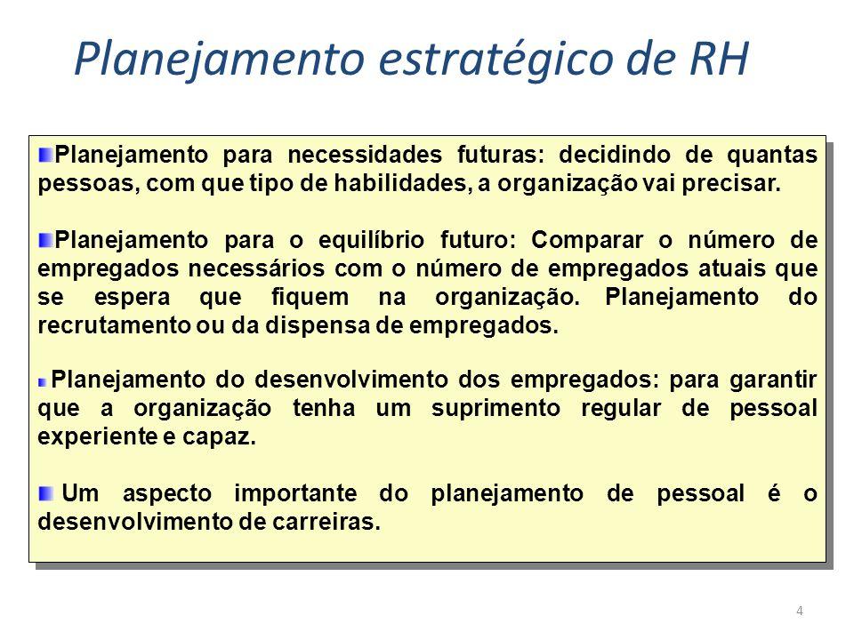 4 Planejamento estratégico de RH Planejamento para necessidades futuras: decidindo de quantas pessoas, com que tipo de habilidades, a organização vai precisar.