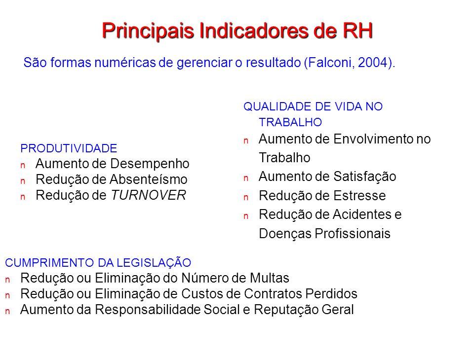 Principais Indicadores de RH São formas numéricas de gerenciar o resultado (Falconi, 2004).