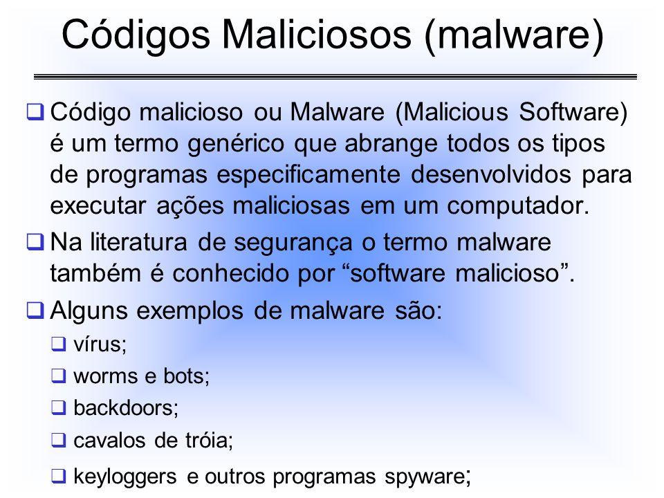 Código malicioso ou Malware (Malicious Software) é um termo genérico que abrange todos os tipos de programas especificamente desenvolvidos para execut