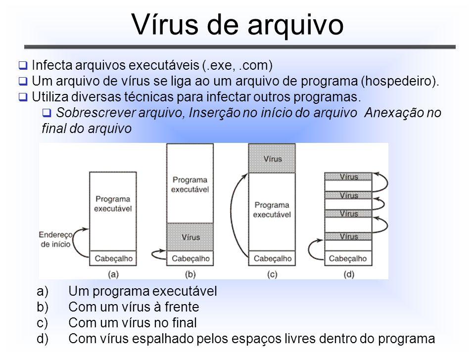 a)Um programa executável b)Com um vírus à frente c)Com um vírus no final d)Com vírus espalhado pelos espaços livres dentro do programa Infecta arquivo