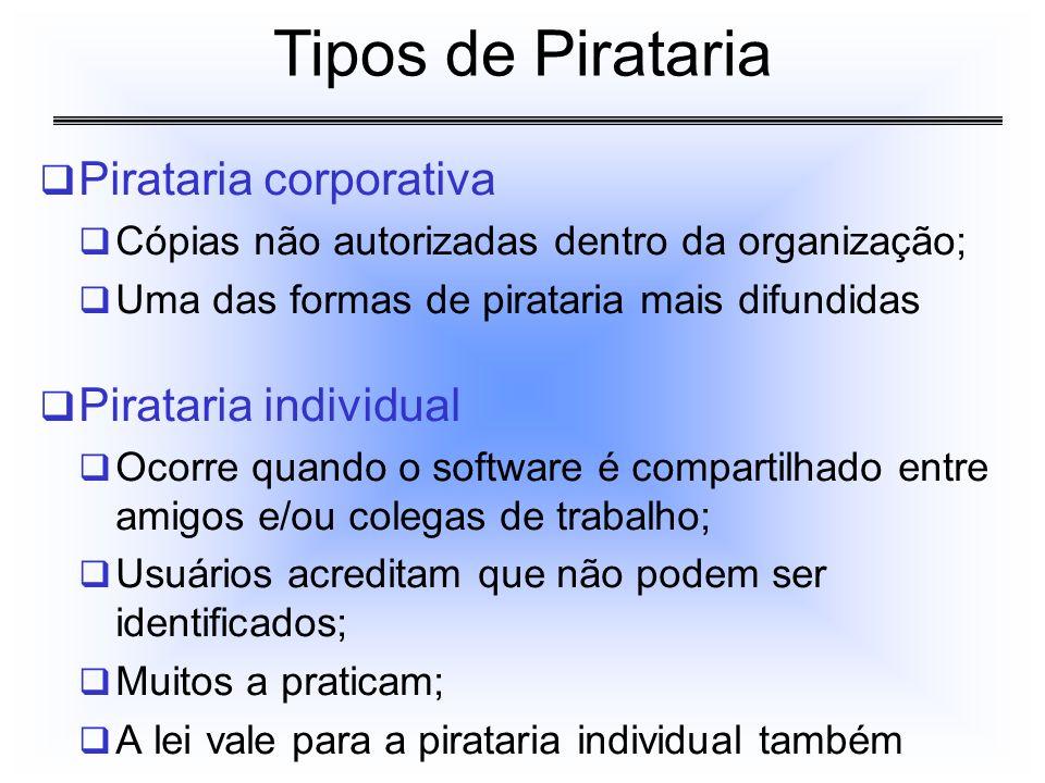 Pirataria corporativa Cópias não autorizadas dentro da organização; Uma das formas de pirataria mais difundidas Pirataria individual Ocorre quando o s