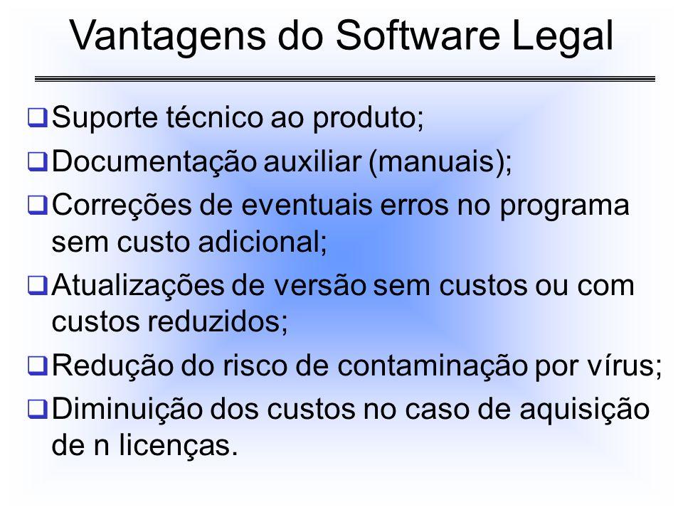 Suporte técnico ao produto; Documentação auxiliar (manuais); Correções de eventuais erros no programa sem custo adicional; Atualizações de versão sem