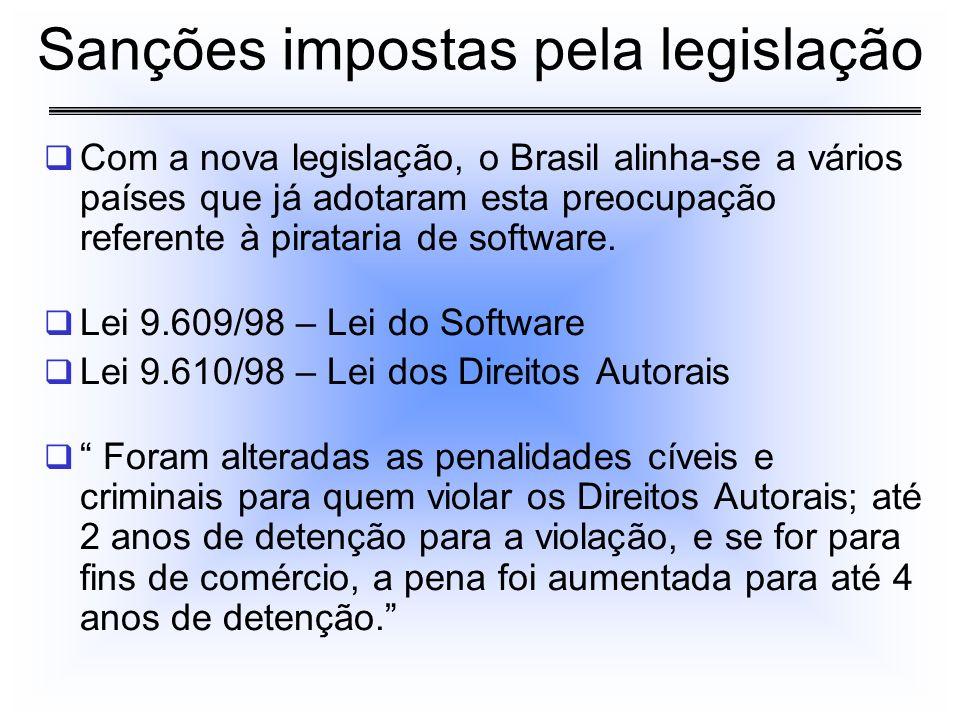 Com a nova legislação, o Brasil alinha-se a vários países que já adotaram esta preocupação referente à pirataria de software. Lei 9.609/98 – Lei do So