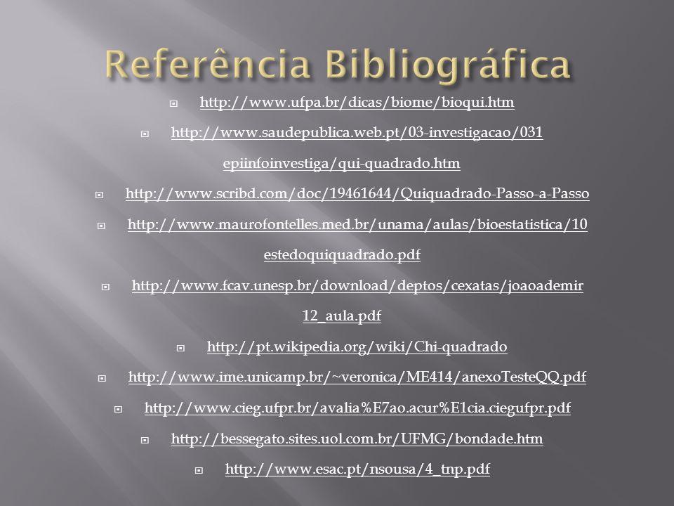 http://www.ufpa.br/dicas/biome/bioqui.htm http://www.saudepublica.web.pt/03-investigacao/031 epiinfoinvestiga/qui-quadrado.htm http://www.scribd.com/doc/19461644/Quiquadrado-Passo-a-Passo http://www.maurofontelles.med.br/unama/aulas/bioestatistica/10 estedoquiquadrado.pdf http://www.fcav.unesp.br/download/deptos/cexatas/joaoademir 12_aula.pdf http://pt.wikipedia.org/wiki/Chi-quadrado http://www.ime.unicamp.br/~veronica/ME414/anexoTesteQQ.pdf http://www.cieg.ufpr.br/avalia%E7ao.acur%E1cia.ciegufpr.pdf http://bessegato.sites.uol.com.br/UFMG/bondade.htm http://www.esac.pt/nsousa/4_tnp.pdf