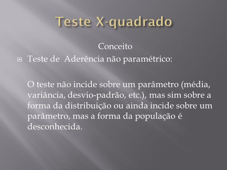 Conceito Teste de Aderência não paramétrico: O teste não incide sobre um parâmetro (média, variância, desvio-padrão, etc.), mas sim sobre a forma da distribuição ou ainda incide sobre um parâmetro, mas a forma da população é desconhecida.