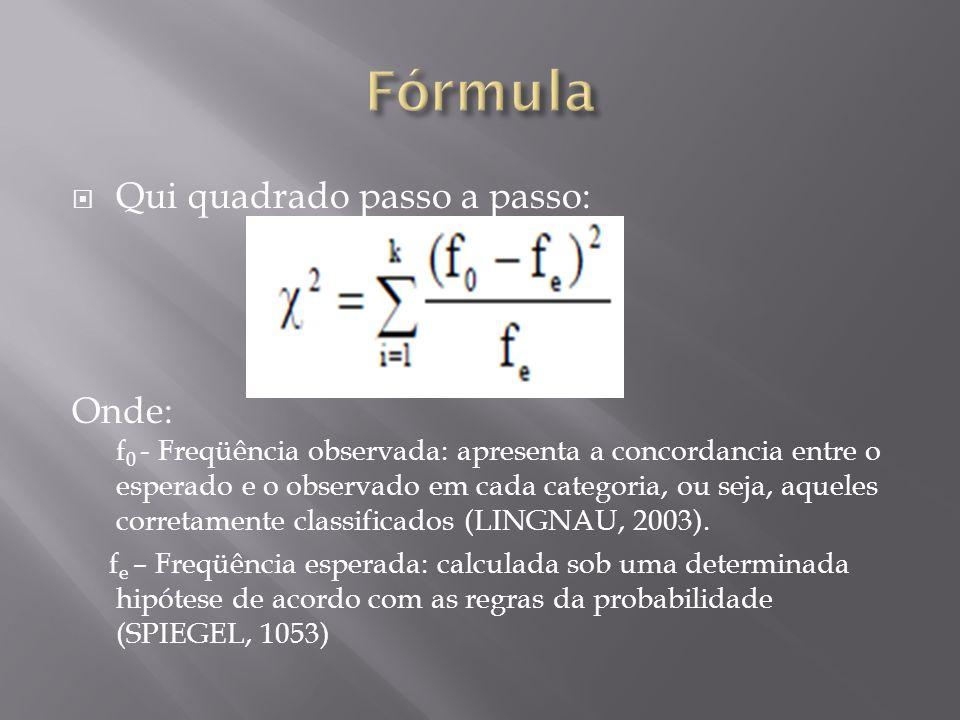 Qui quadrado passo a passo: Onde: f 0 - Freqüência observada: apresenta a concordancia entre o esperado e o observado em cada categoria, ou seja, aqueles corretamente classificados (LINGNAU, 2003).