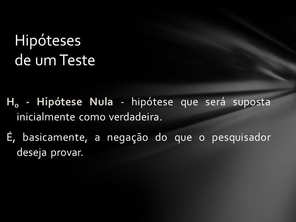 Hipóteses de um Teste H o - Hipótese Nula - hipótese que será suposta inicialmente como verdadeira. É, basicamente, a negação do que o pesquisador des