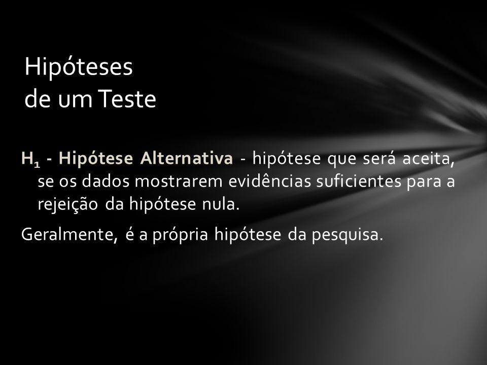 Hipóteses de um Teste H 1 - Hipótese Alternativa - hipótese que será aceita, se os dados mostrarem evidências suficientes para a rejeição da hipótese