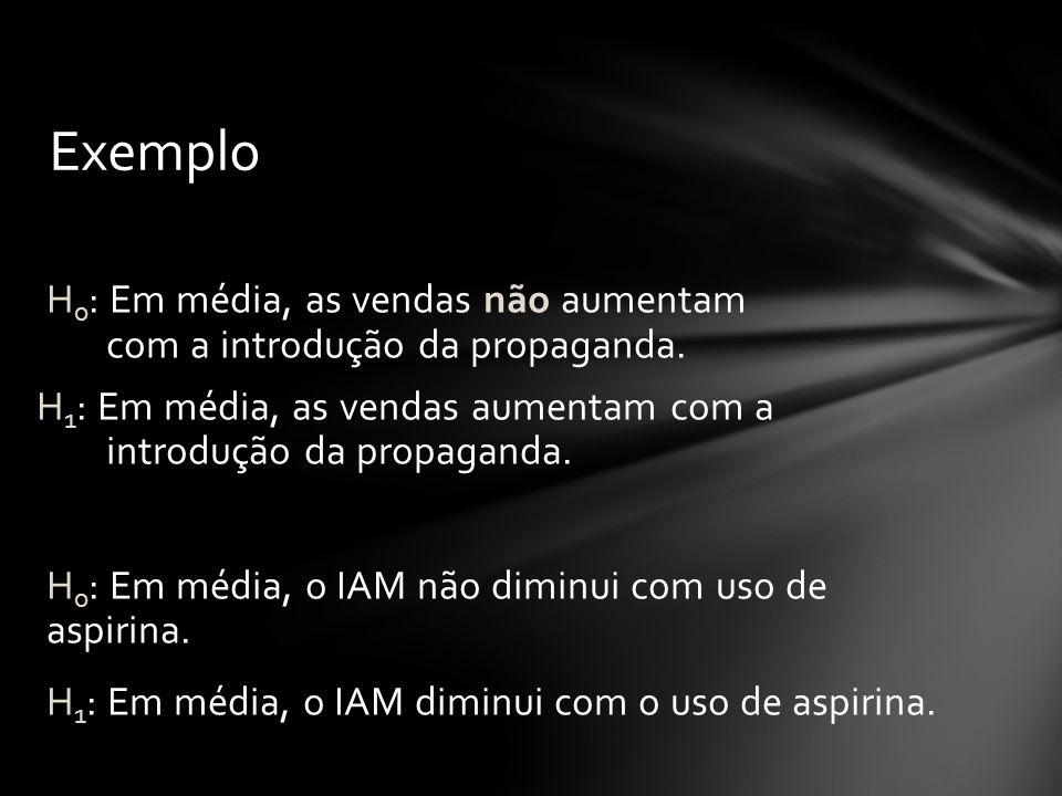 Exemplo H o : Em média, as vendas não aumentam com a introdução da propaganda. H 1 : Em média, as vendas aumentam com a introdução da propaganda. H o