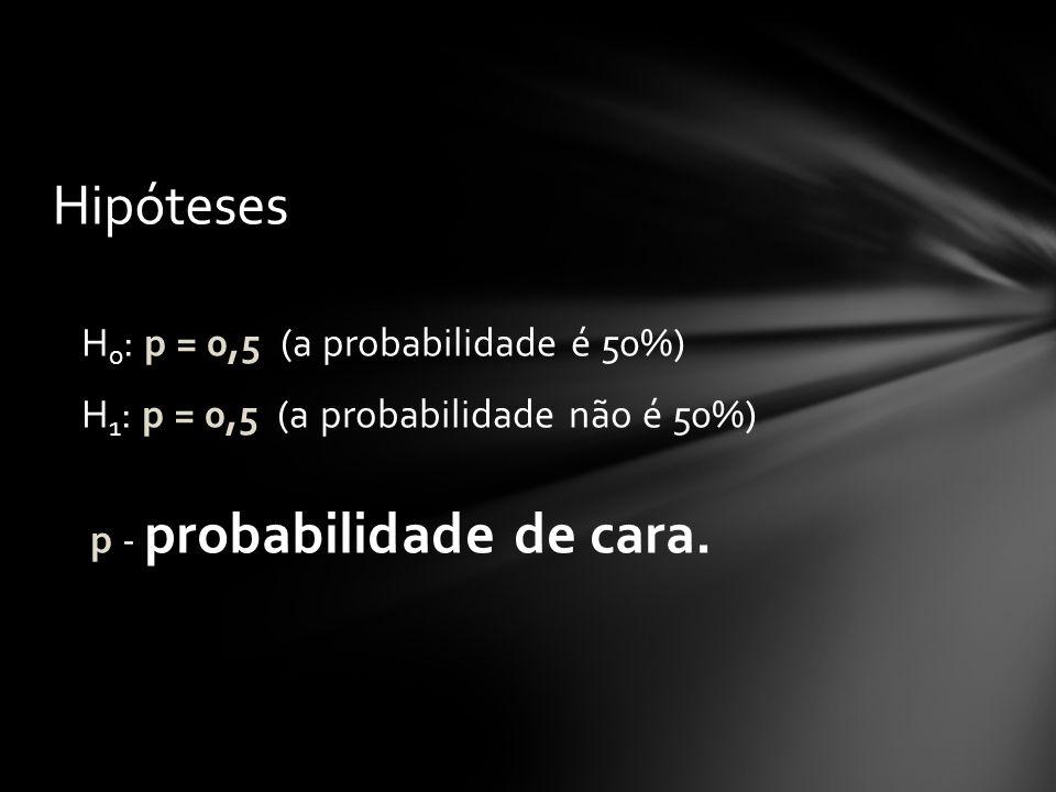 Hipóteses H o : p = 0,5 (a probabilidade é 50%) H 1 : p = 0,5 (a probabilidade não é 50%) p - probabilidade de cara.