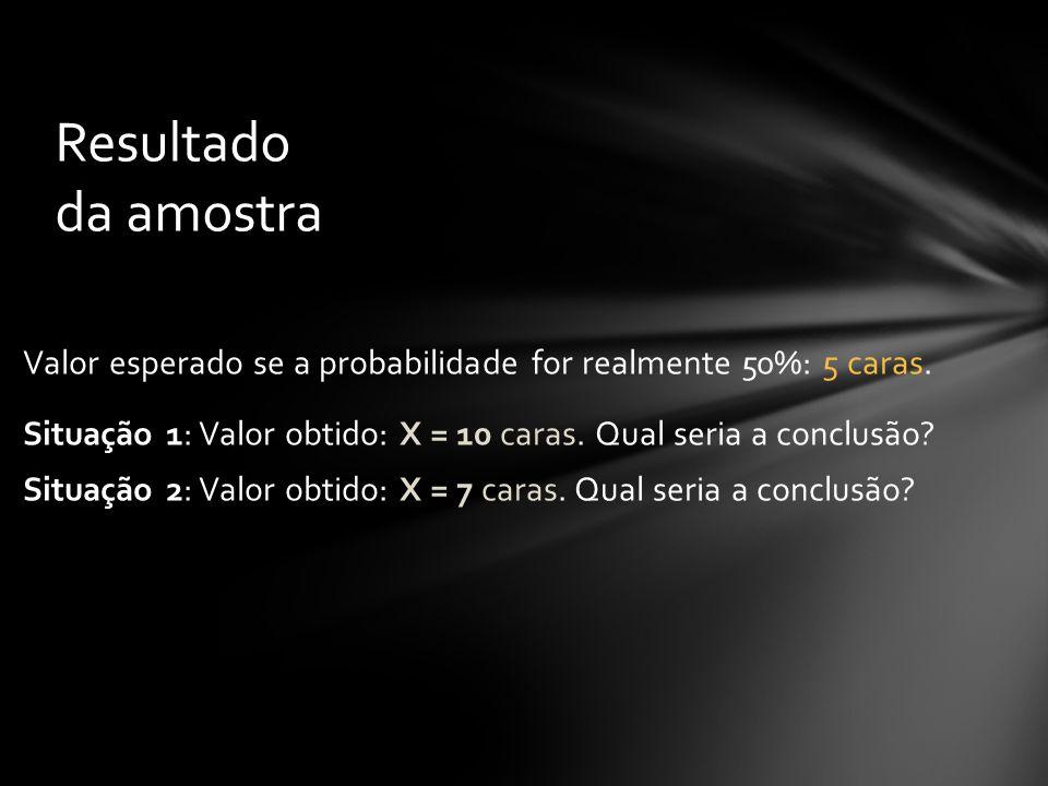 Resultado da amostra Valor esperado se a probabilidade for realmente 50%: 5 caras. Situação 1: Valor obtido: X = 10 caras. Qual seria a conclusão? Sit