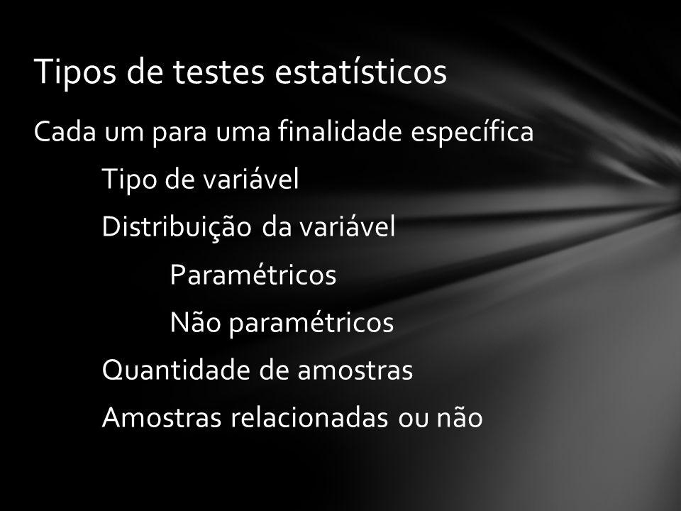 Cada um para uma finalidade específica Tipo de variável Distribuição da variável Paramétricos Não paramétricos Quantidade de amostras Amostras relacio