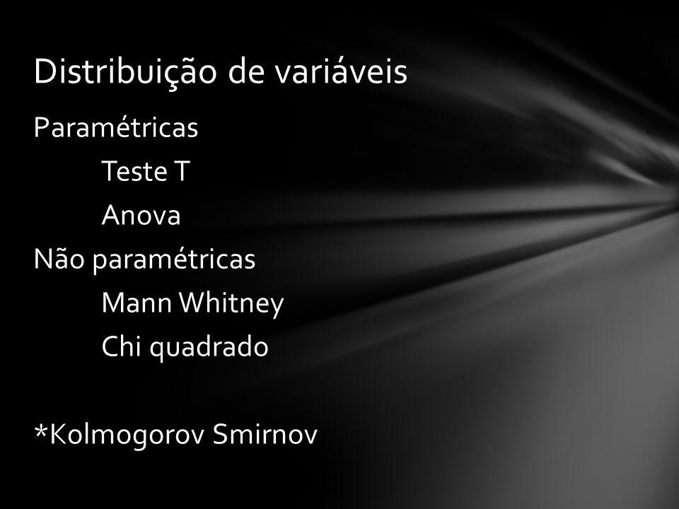 Paramétricas Teste T Anova Não paramétricas Mann Whitney Chi quadrado *Kolmogorov Smirnov Distribuição de variáveis