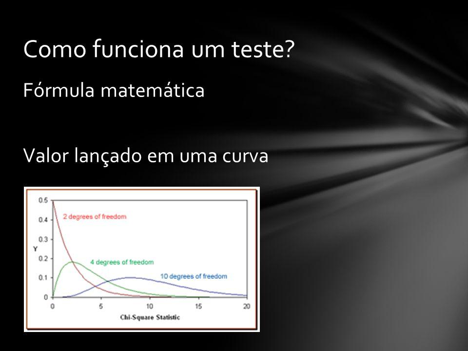 Fórmula matemática Valor lançado em uma curva Como funciona um teste?