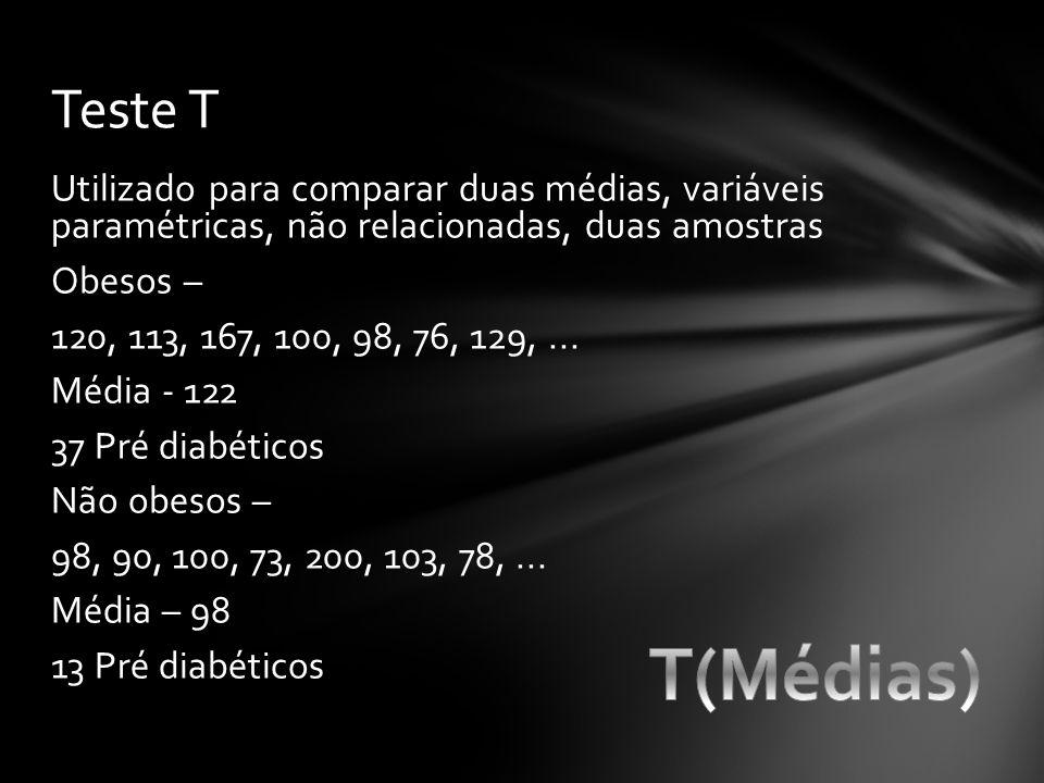 Utilizado para comparar duas médias, variáveis paramétricas, não relacionadas, duas amostras Obesos – 120, 113, 167, 100, 98, 76, 129,... Média - 122