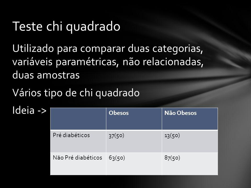 Utilizado para comparar duas categorias, variáveis paramétricas, não relacionadas, duas amostras Vários tipo de chi quadrado Ideia -> Teste chi quadra