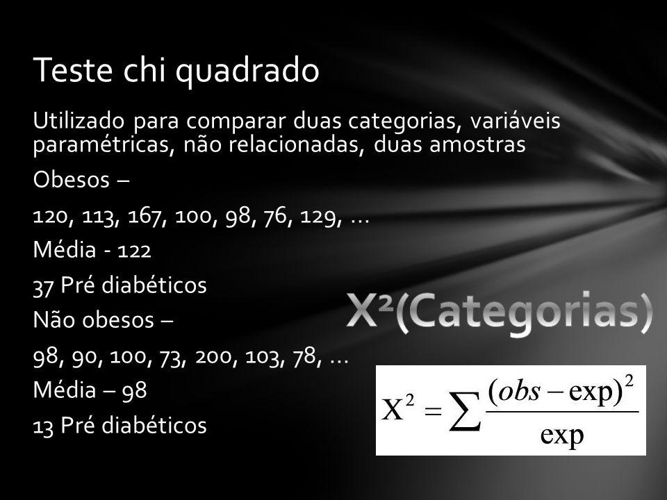 Utilizado para comparar duas categorias, variáveis paramétricas, não relacionadas, duas amostras Obesos – 120, 113, 167, 100, 98, 76, 129,... Média -